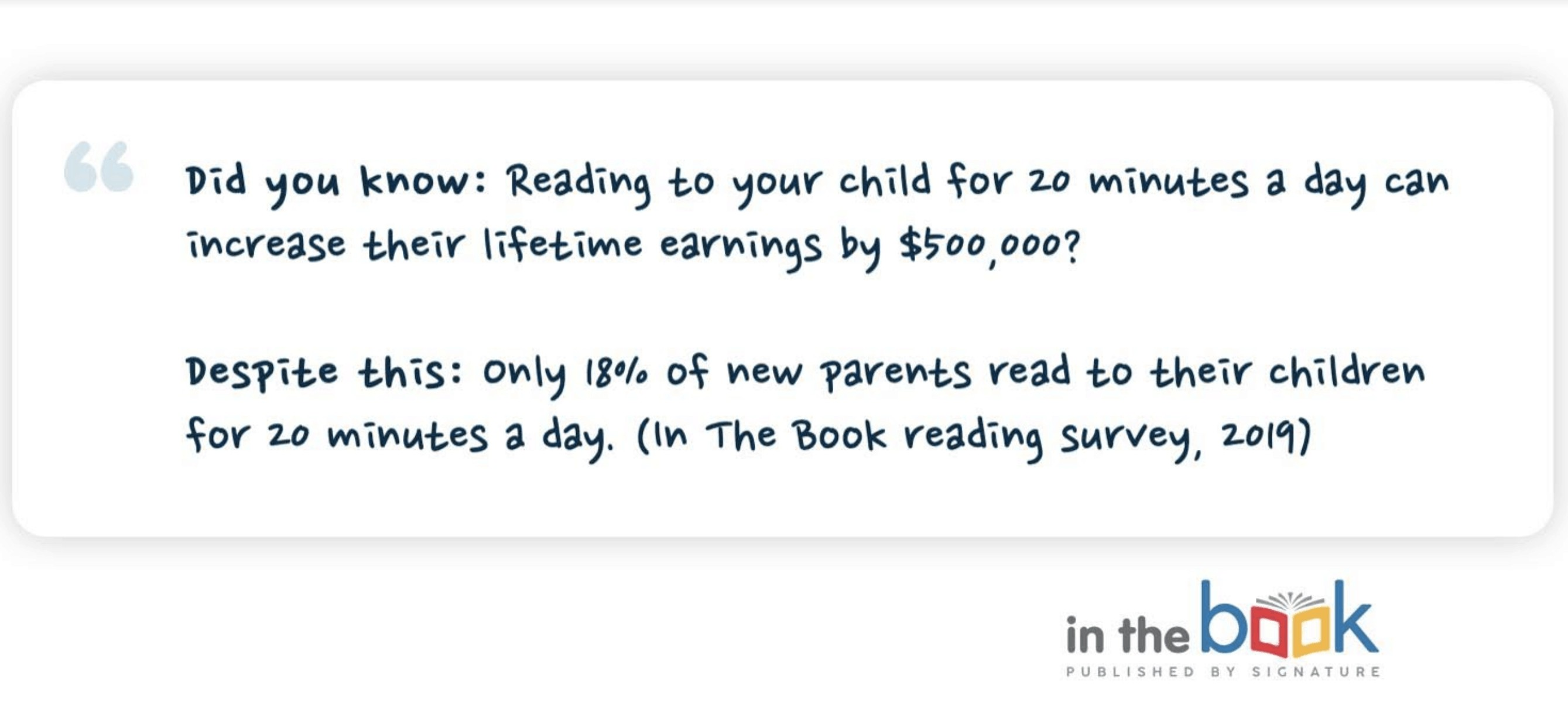 the benefits of reading aloud to kids