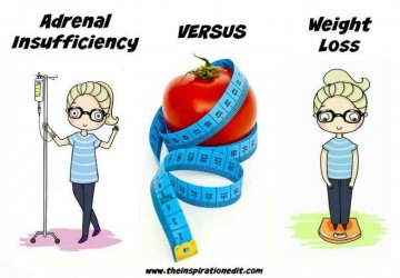 ADRENAL Insufficiency versus weight loss