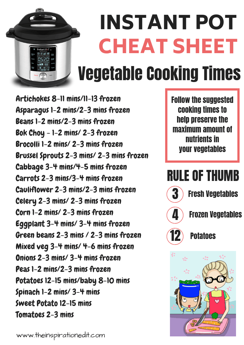 graphic relating to Instant Pot Cheat Sheet Printable called Cost-free Instantaneous Pot Cheat Sheet For Veggies · The