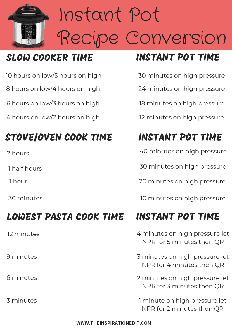 Try this Instant Pot conversion chart for quick and easy recipes!