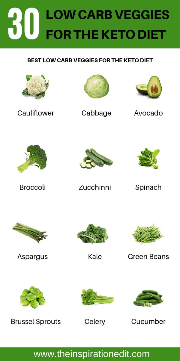 keto veggies