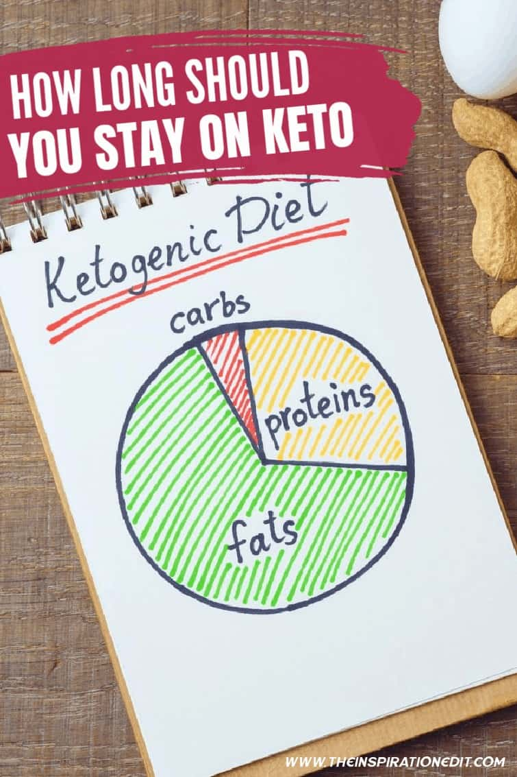 how long should you stay on  the keto diet